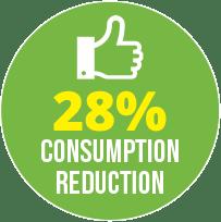 DTWISE Hertz Case Study Consumption Reduction