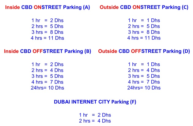 Nol Card Parking Fares