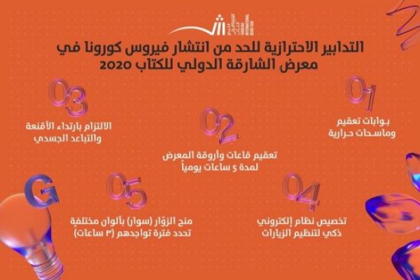 SIBF sets strict health and safety protocols