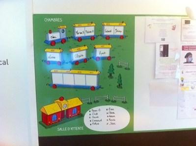 IHOP-hopital-jour-decoration-service-tableau-presence-enfants-3