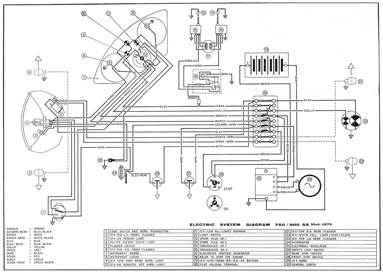 Wrg Ducati Engine Diagrams