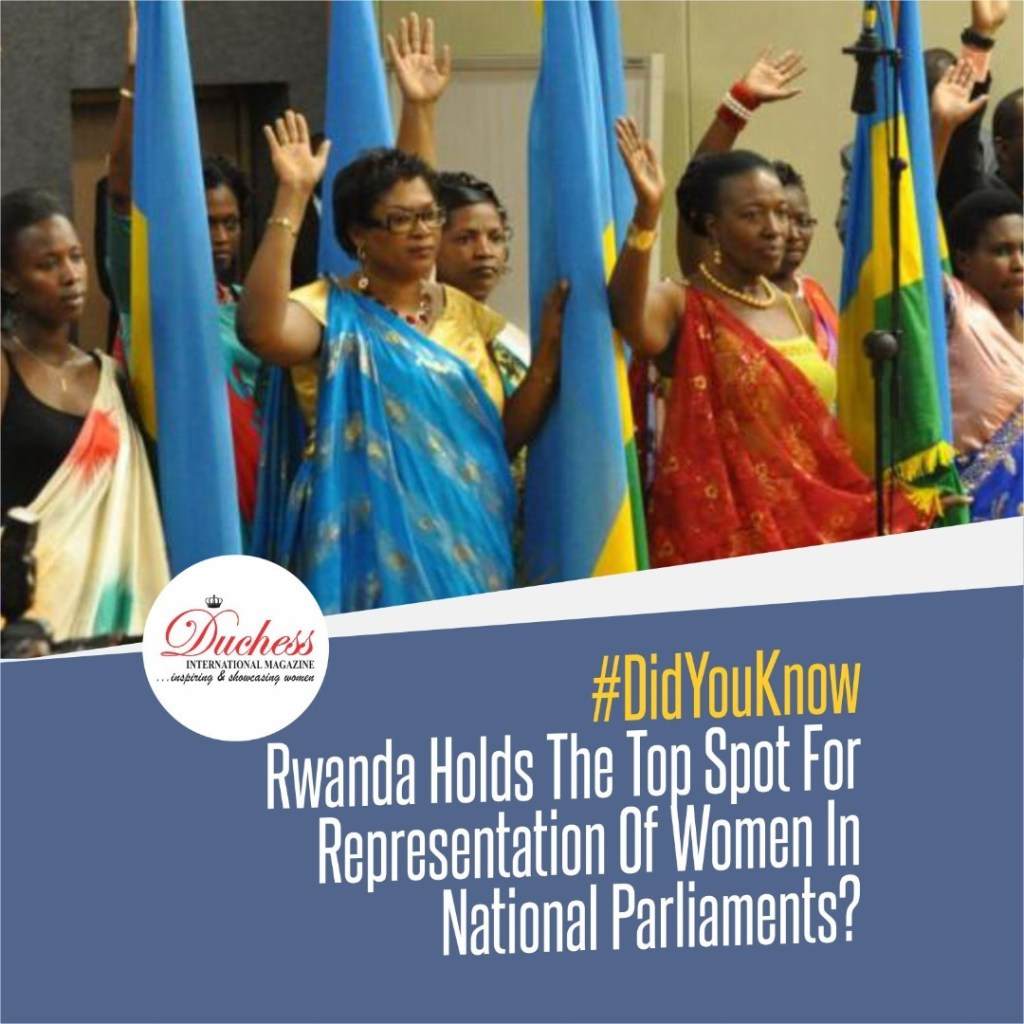#DidYouKnow Rwanda Holds The Top Spot For Representation Of Women In National Parliaments?