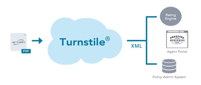 turnstile-diagram