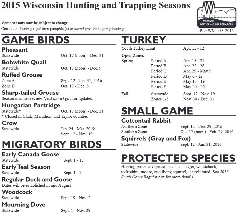 Wisconsin duck season
