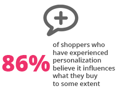 http://asset1.basecamp.com/2764596/projects/7264400/attachments/183337864/Infosys-Consumer-Attitudes-to-Personalized-Shopping-Experiences-Jan2014.jpg