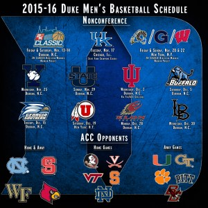 Duke 2015-16 Non-Conference Schedule; ACC Opponents