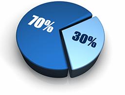 percent3