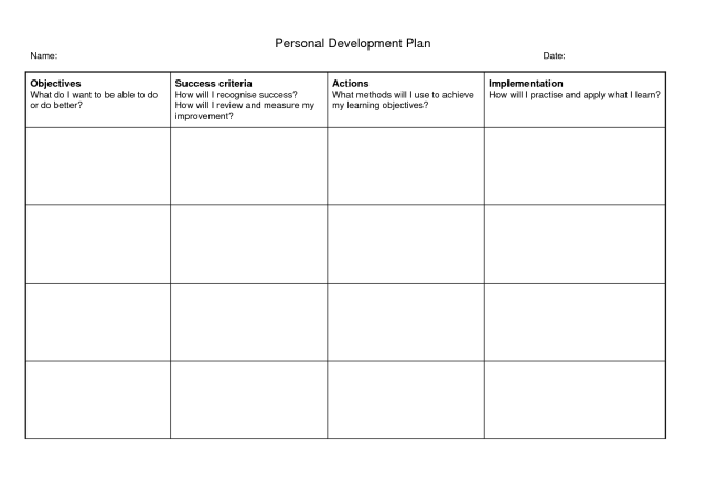 Create YOUR Personal Development Plan