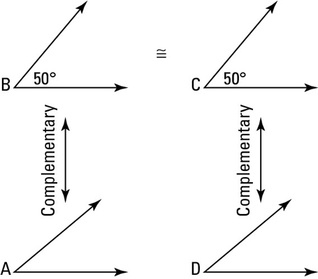 How To Prove Angles Are Complementary Or Supplementary