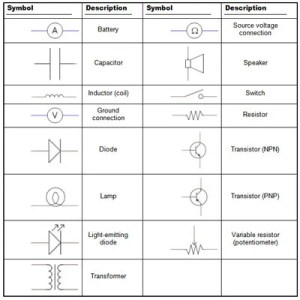 Electronics Schematics: Commonly Used Symbols and Labels