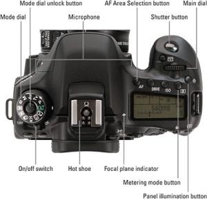 Canon EOS 80D For Dummies Cheat Sheet  dummies