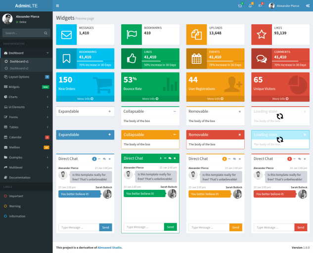 5 best opensource react dashboard templates in 2018. Black Bedroom Furniture Sets. Home Design Ideas