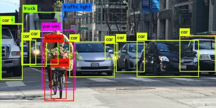 Human Detection Artificial Intelligence Software