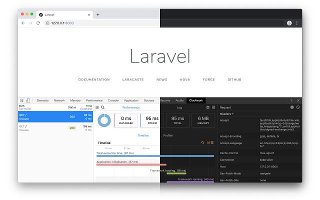 Chrome Extensions for Web Development
