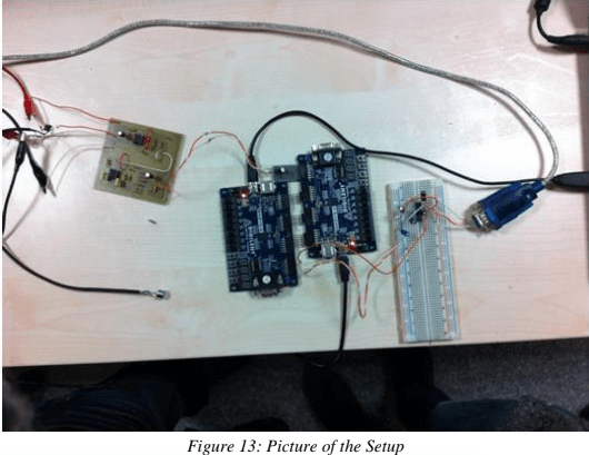 Voice Recognition Projects