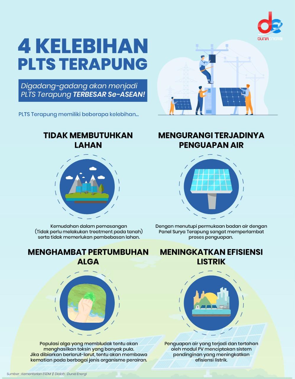 PLTS Terapung Solusi Energi Masa Depan