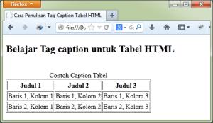 Contoh penulisan tag caption tabel HTML
