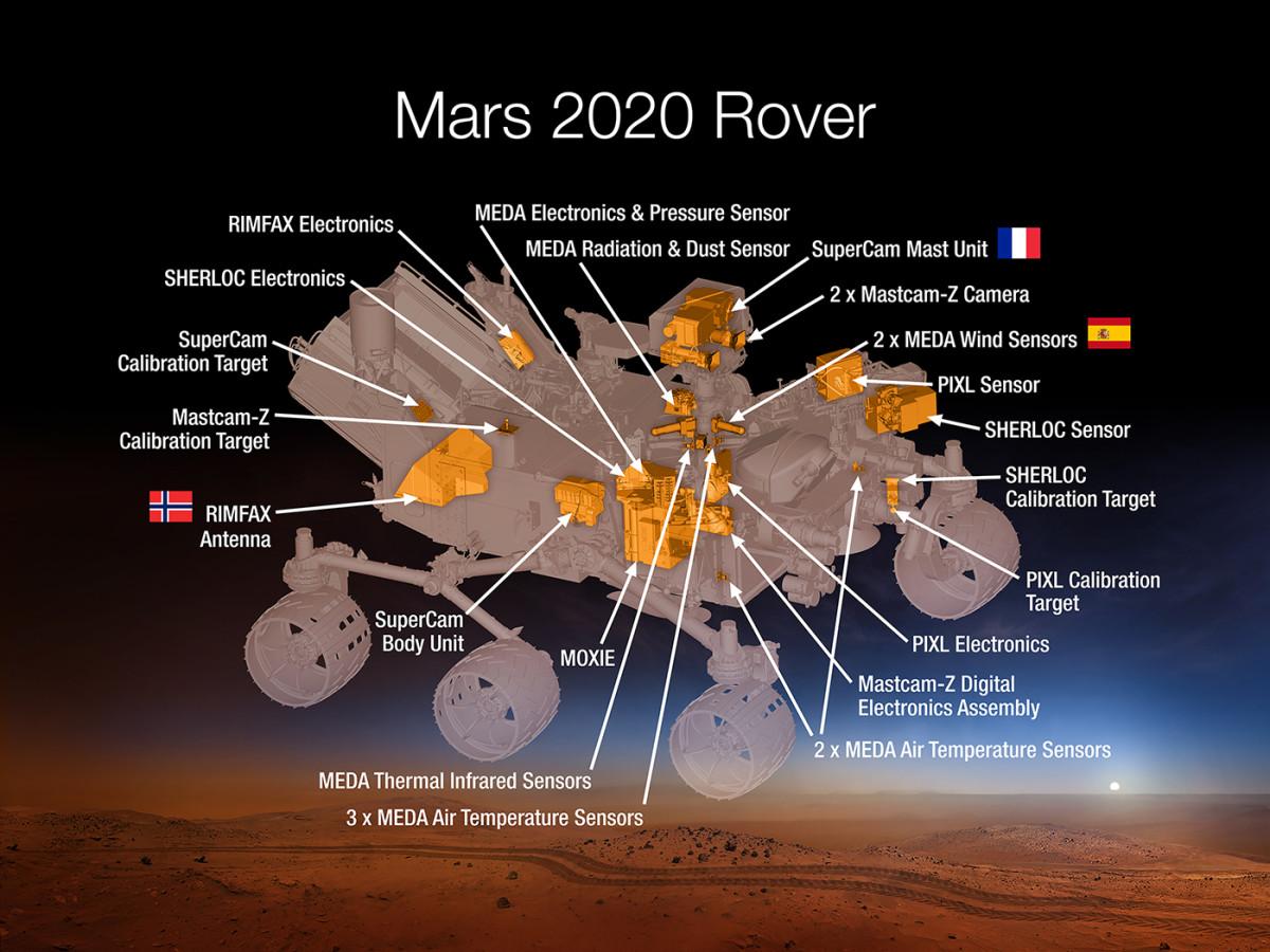 Çin, Marsa keşif aracı gönderiyor: 2021de ulaşacak 31