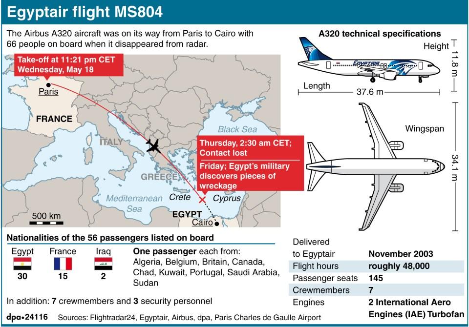 Egyptair flight MS804 (20.05.2016)