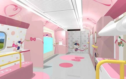 hello-kitty-shinkansen-3