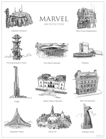 03-Marvel-architecture