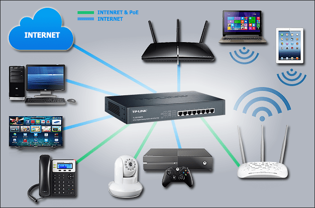 home-network-switches
