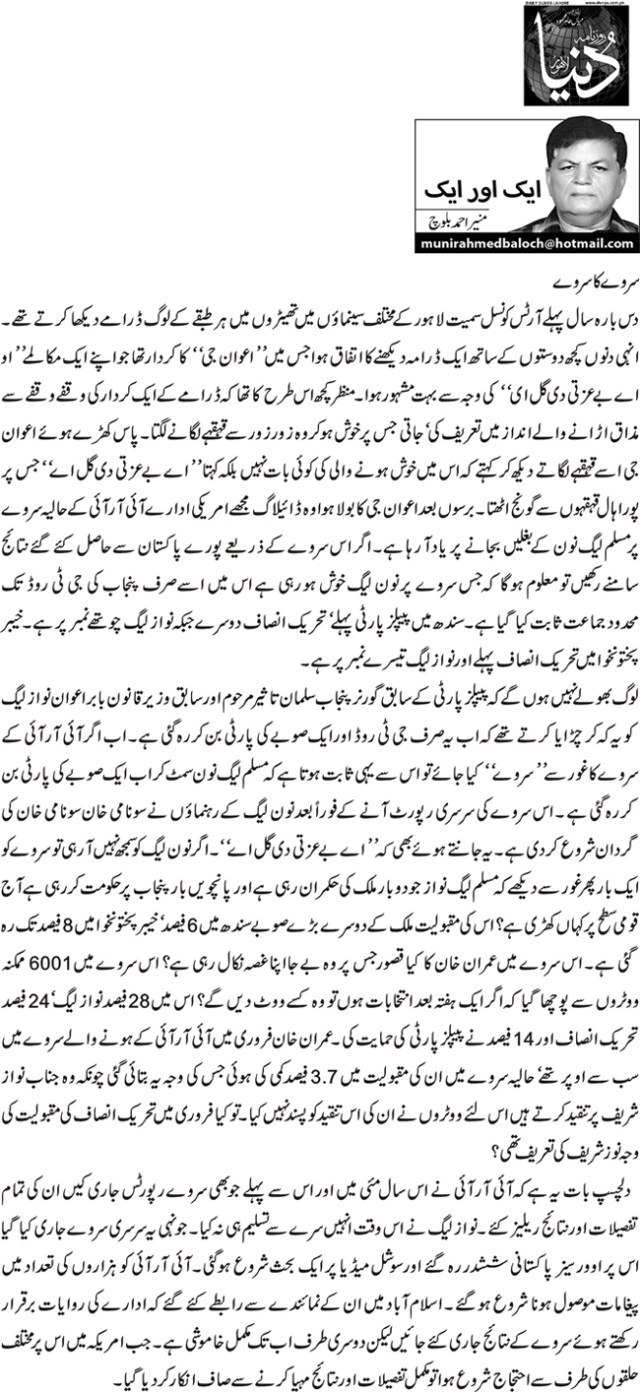 Sarwaye ka sarwaye - Munir Ahmed Baloch