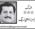 Dr. Mirza Ikhtiyar