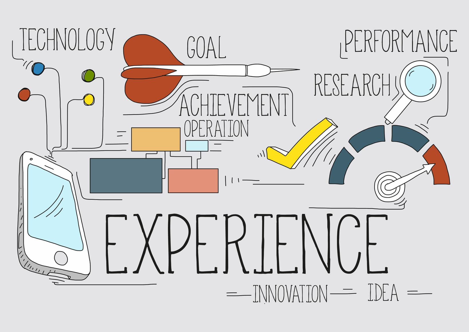 word for experience