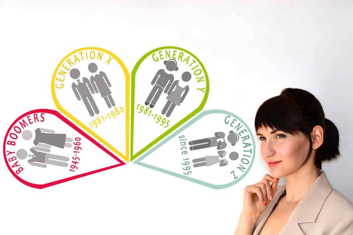 Managing generations ? Start with gen X !