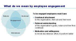 employeeengagement