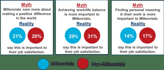 millennial-myths-oct-27