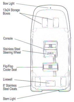 Carolina Skiff Wiring Diagram | Online Wiring Diagram