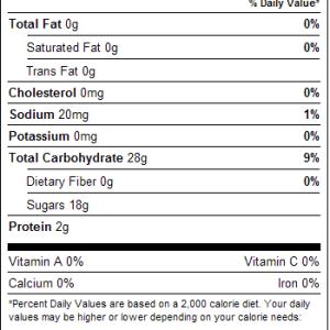 Gummi Bear Cubs 1lb Nutrition Facts