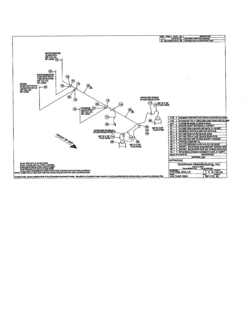 Dutchmen Wiring Harness Diagram Detailed Diagrams Exiss Trailer Camper Schematic Shadow Cruiser Enthusiast