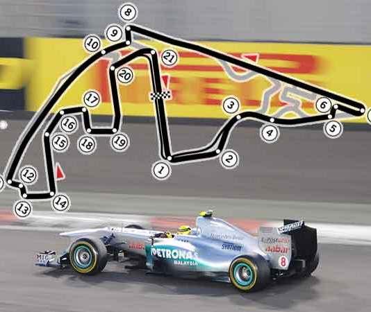 Alle winnaars Formule 1 Grand Prix Abu Dhabi sinds 2009