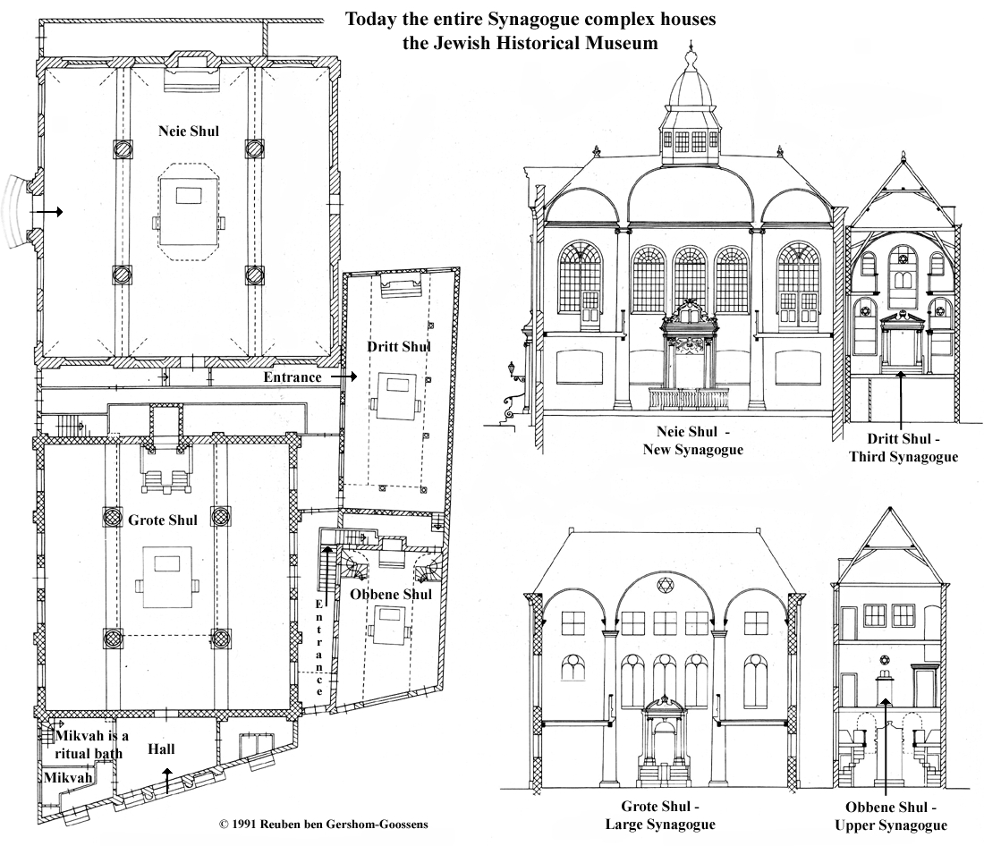 List Of Synonyms And Antonyms Of The Word Synagogue Layout