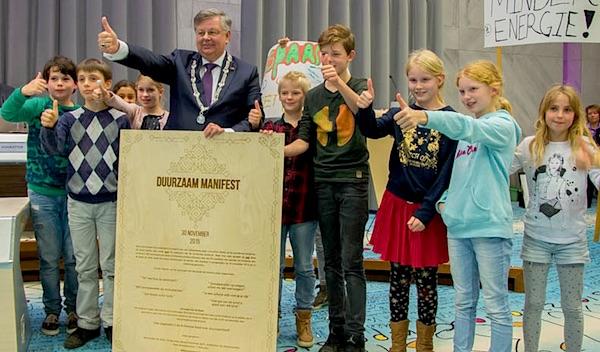 Jongeren Duurzaamheidsscan