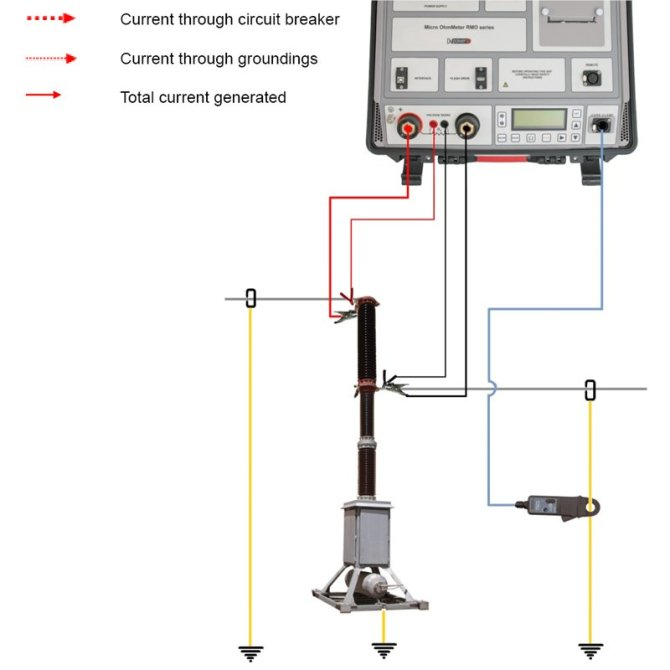 how to enhance safety when testing a circuit breaker in a