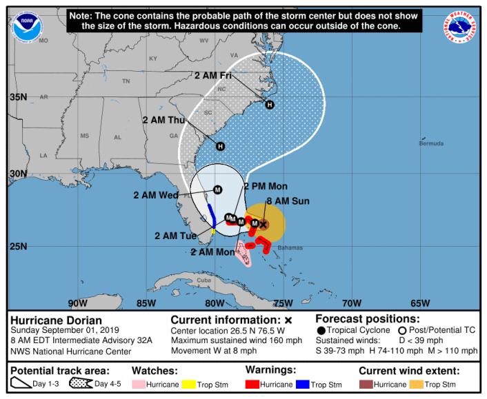 DVC Resale Market donated to H.A.L.O No-Kill Rescue in Sebastian, Florida during Hurricane Dorian.