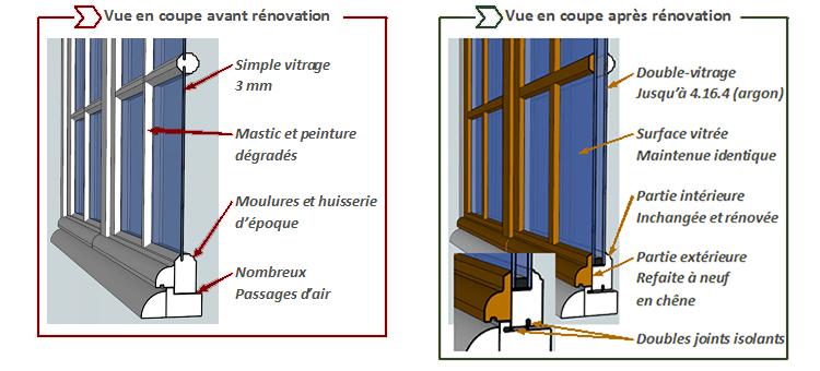DV-Renov-Nantes-vue-en-coupe-avant-apres-renovation-fenetre
