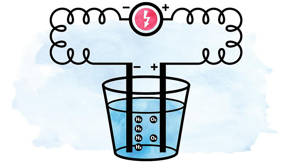 Wasserstoff ist im Kommen