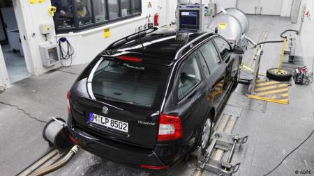 ADAC emissions test for CO2