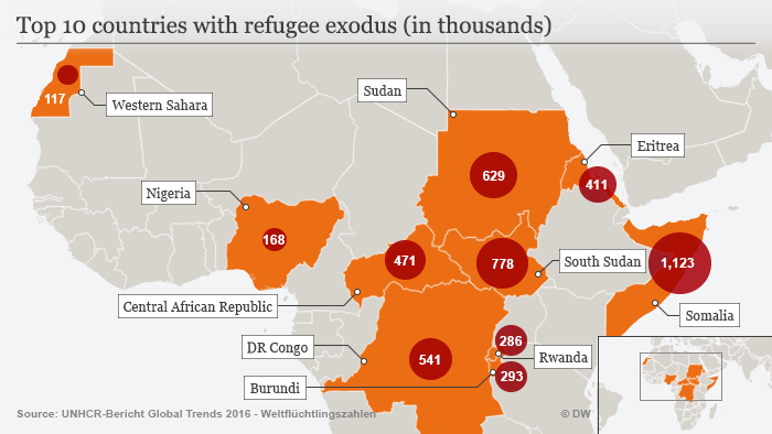 Infographic: Top 10 countries with refugee exodus (in thousands) Sperrfrist!!