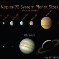 NASA uses Google artificial intelligence to discover eighth planet in distant solar system