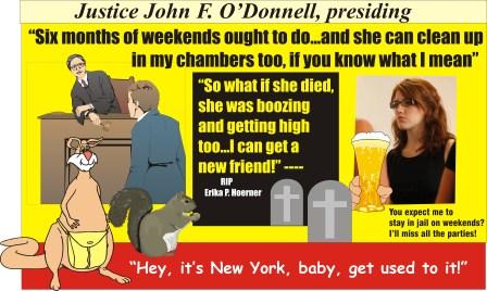 New York Supreme Court Justice John F