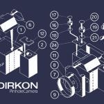 Dirkon Pinhole Camera, uma pinhole clássica de papel