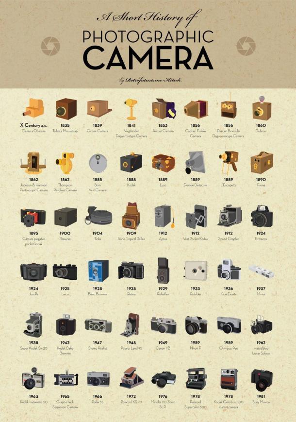imprimir-cartaz-cameras
