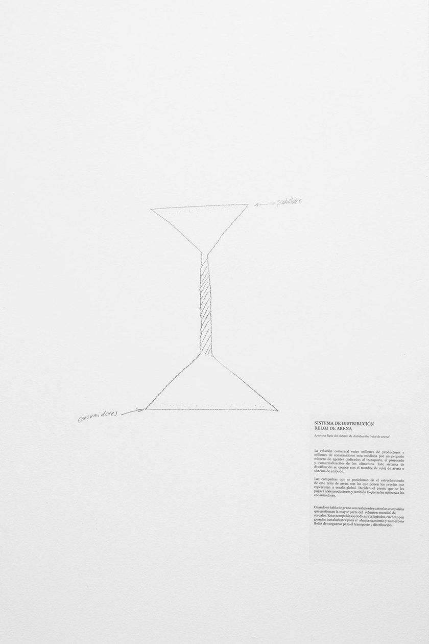 Sistema distribución reloj de arena 2014