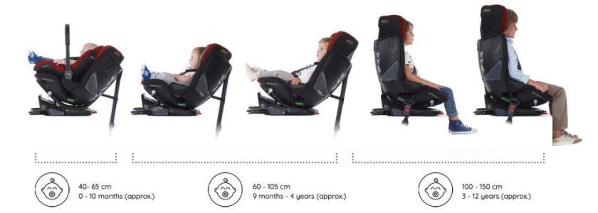 Groowy Diseño : Jané Group Design Empresa : Jané